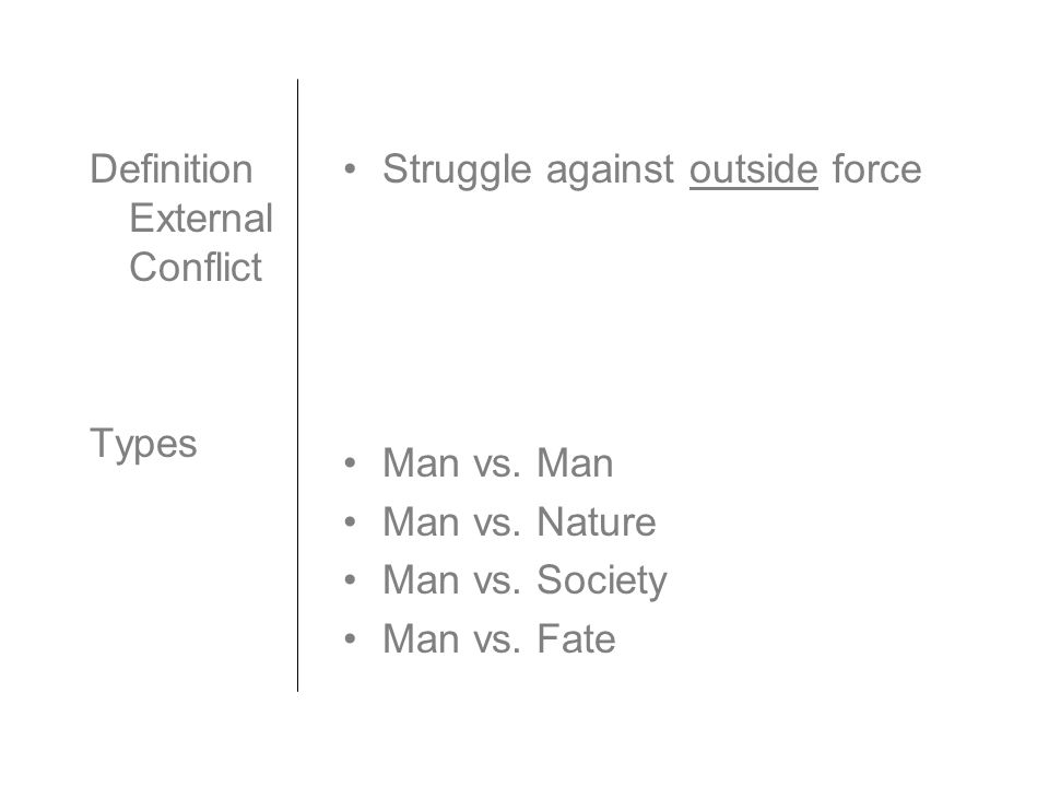 Definition External Conflict Types Struggle against outside force Man vs.