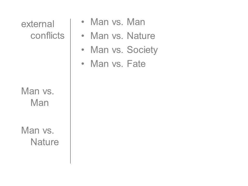 external conflicts Man vs. Man Man vs. Nature Man vs.