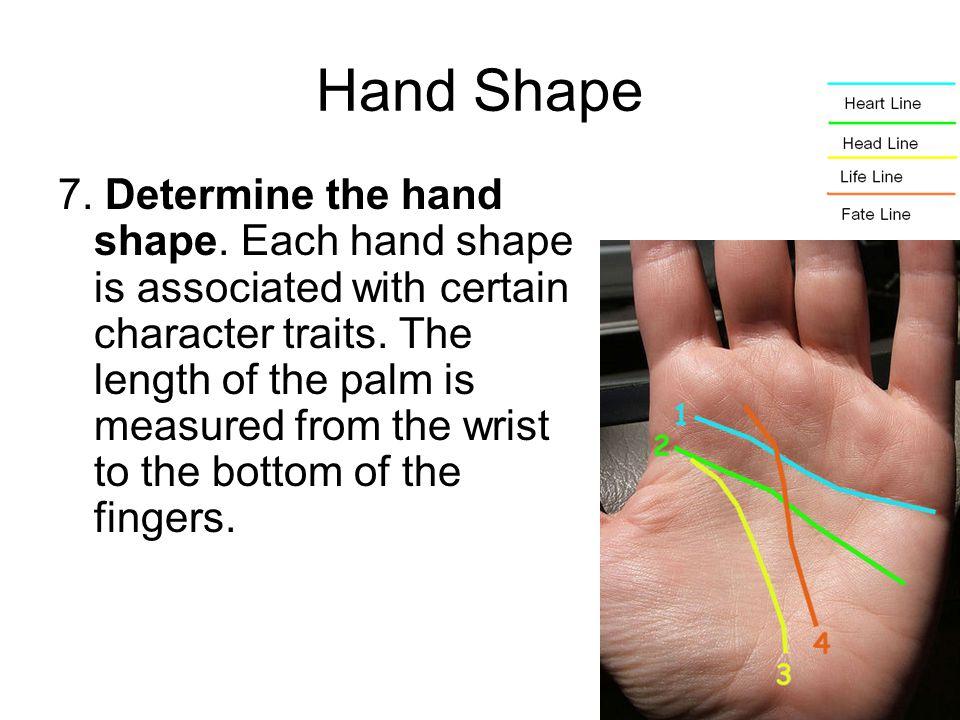 Hand Shape 7.Determine the hand shape.
