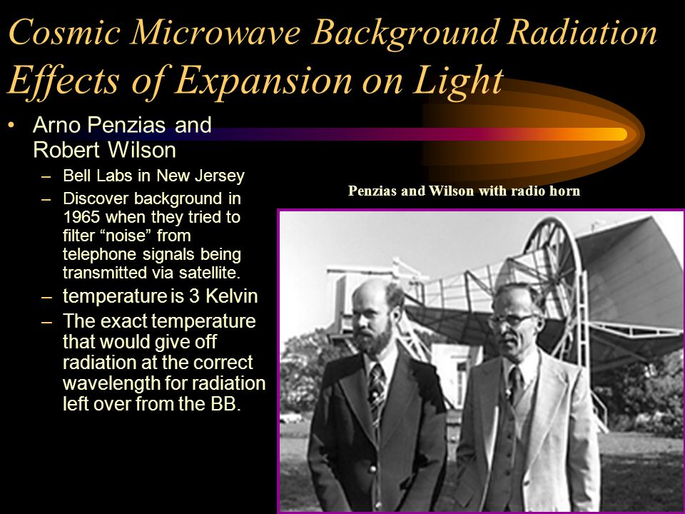 Cosmic Microwave Background Radiation Effects of Expansion on Light It has been calculated that at 300,000 years after the BB, EM radiation (of wavelength in the microwave region) should be spread throughout the universe (Wien's Law – stay tuned)
