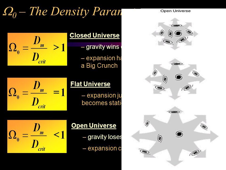  0 – The Density Parameter