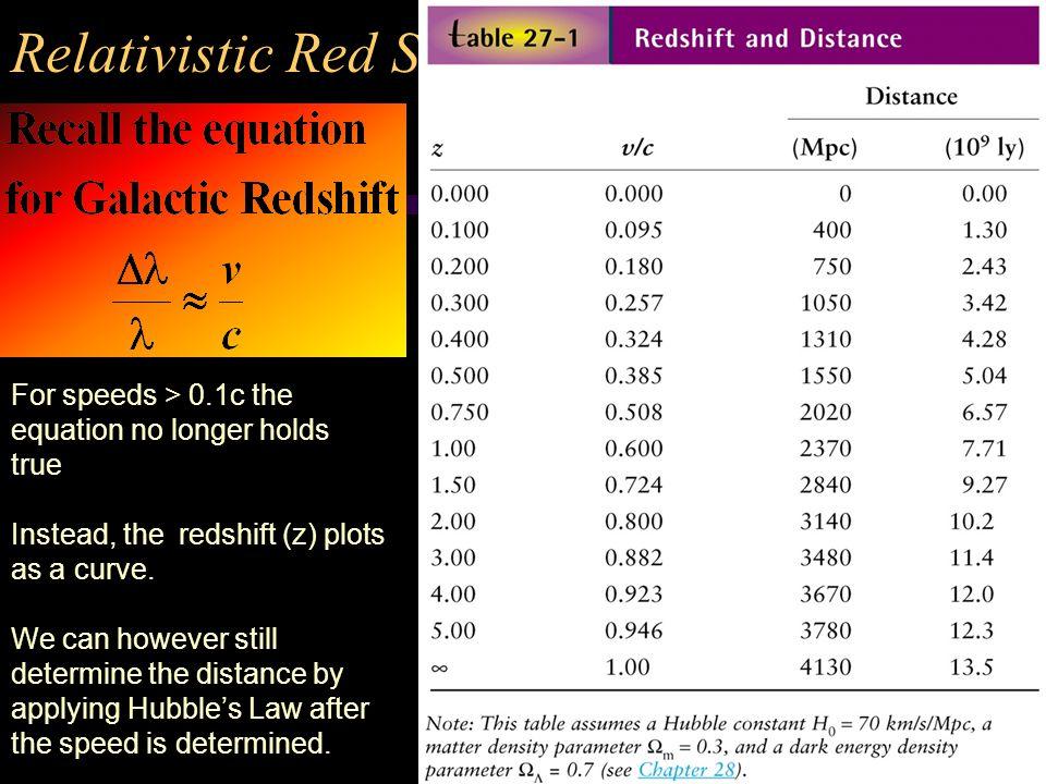 Quasars = Quasi-Stellar Radio Source They are ultra luminous centers of distant galaxies.