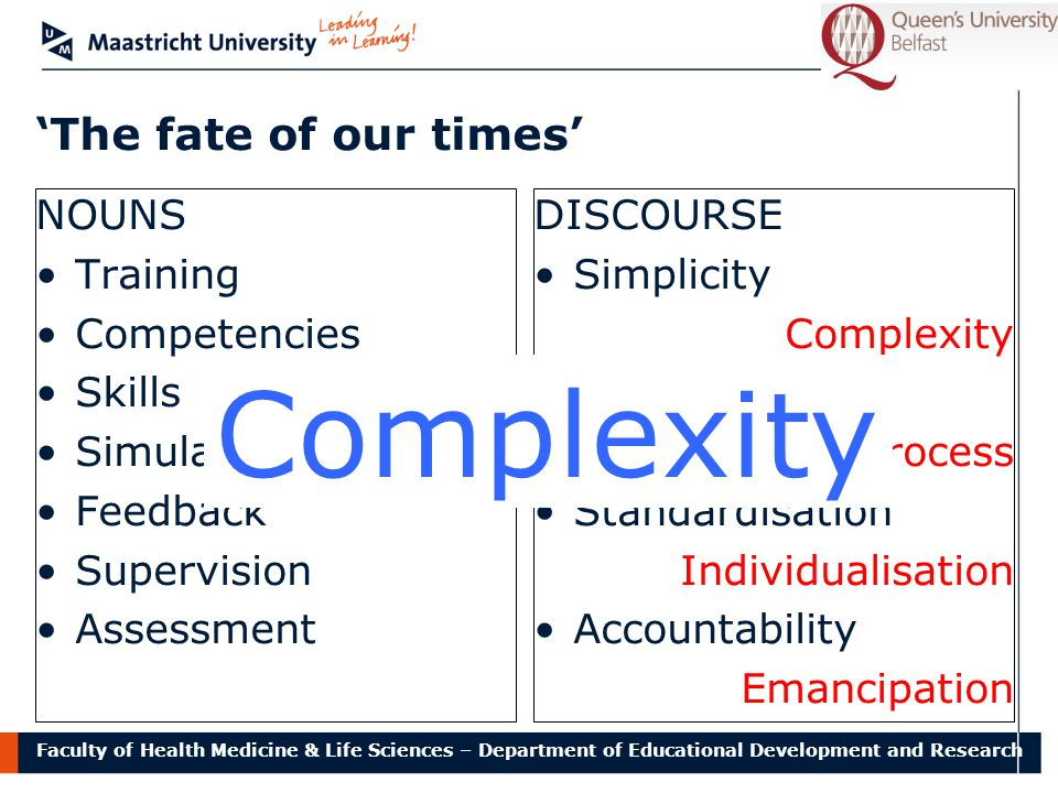 Faculty of Health Medicine & Life Sciences – Department of Educational Development and Research 'The fate of our times' NOUNS Training Competencies Sk