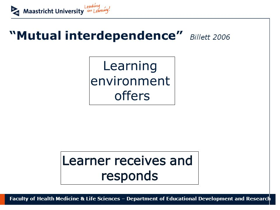 Faculty of Health Medicine & Life Sciences – Department of Educational Development and Research Mutual interdependence Billett 2006 Learning environment offers