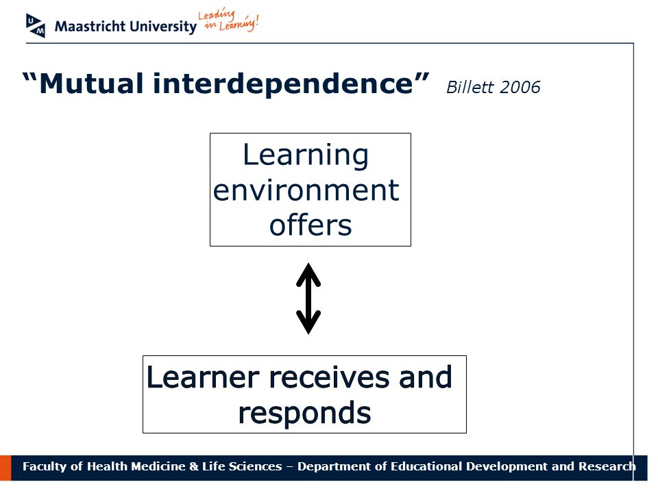 "Faculty of Health Medicine & Life Sciences – Department of Educational Development and Research ""Mutual interdependence"" Billett 2006 Learning environ"