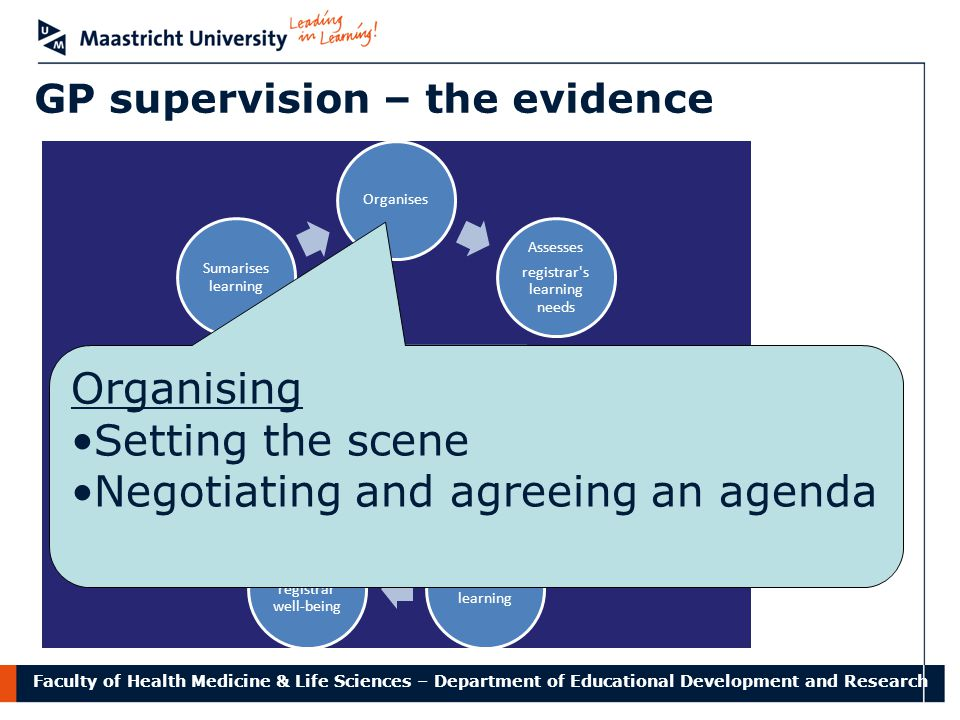 Faculty of Health Medicine & Life Sciences – Department of Educational Development and Research GP supervision – the evidence Expert clinician Ensures patient safety Organising Setting the scene Negotiating and agreeing an agenda
