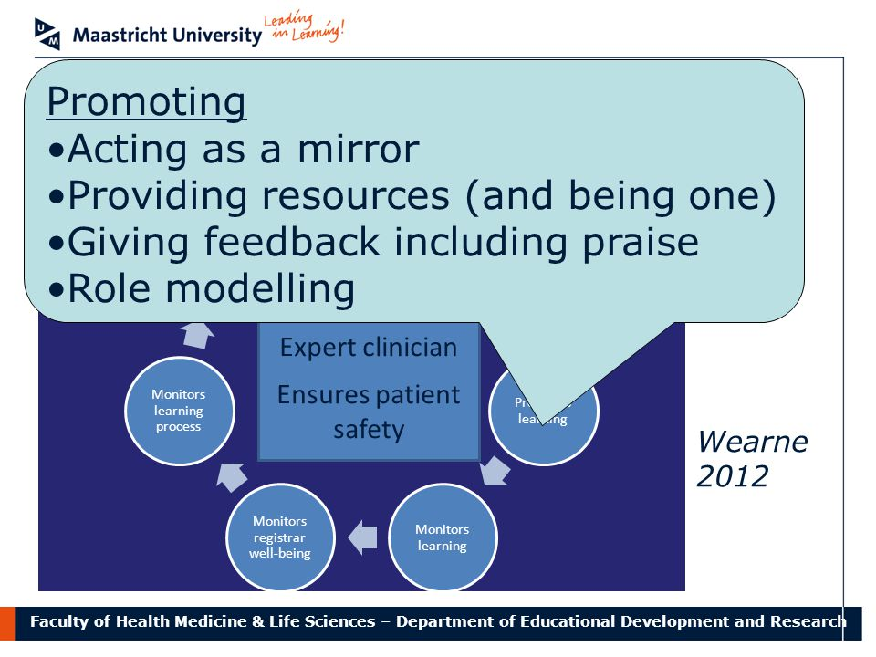 Faculty of Health Medicine & Life Sciences – Department of Educational Development and Research GP supervision – the evidence Expert clinician Ensures patient safety Promoting Acting as a mirror Providing resources (and being one) Giving feedback including praise Role modelling Wearne 2012