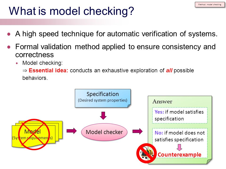 What is model checking.