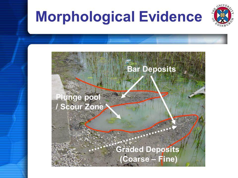 Morphological Evidence Plunge pool / Scour Zone Bar Deposits Graded Deposits (Coarse – Fine)