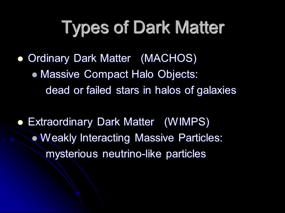 Types of Dark Matter Ordinary Dark Matter (MACHOS) Ordinary Dark Matter (MACHOS) Massive Compact Halo Objects: Massive Compact Halo Objects: dead or failed stars in halos of galaxies Extraordinary Dark Matter (WIMPS) Extraordinary Dark Matter (WIMPS) Weakly Interacting Massive Particles: Weakly Interacting Massive Particles: mysterious neutrino-like particles
