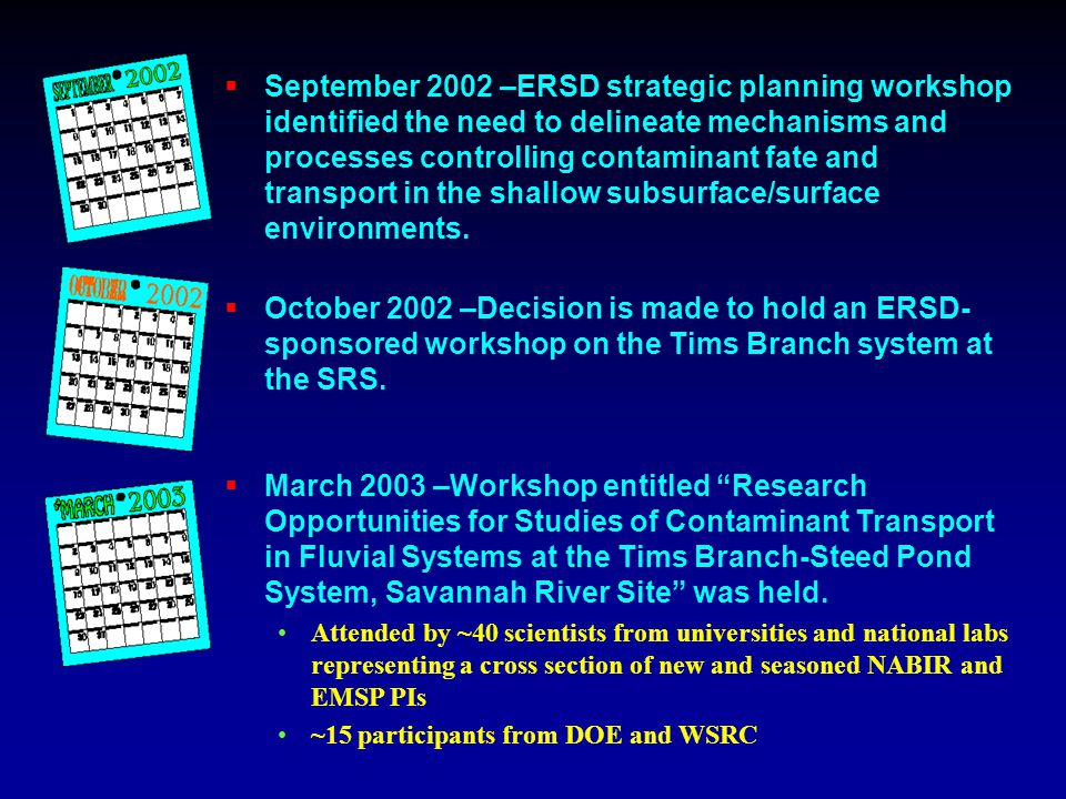  September 2002 –ERSD strategic planning workshop identified the need to delineate mechanisms and processes controlling contaminant fate and transport in the shallow subsurface/surface environments.