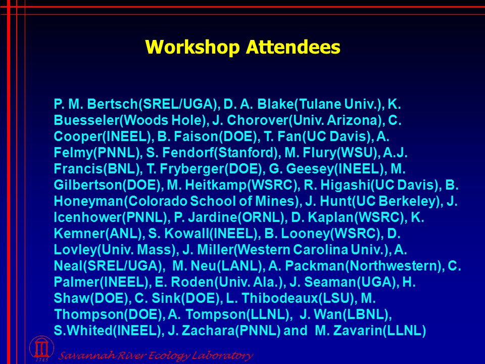 Workshop Attendees P. M. Bertsch(SREL/UGA), D. A.