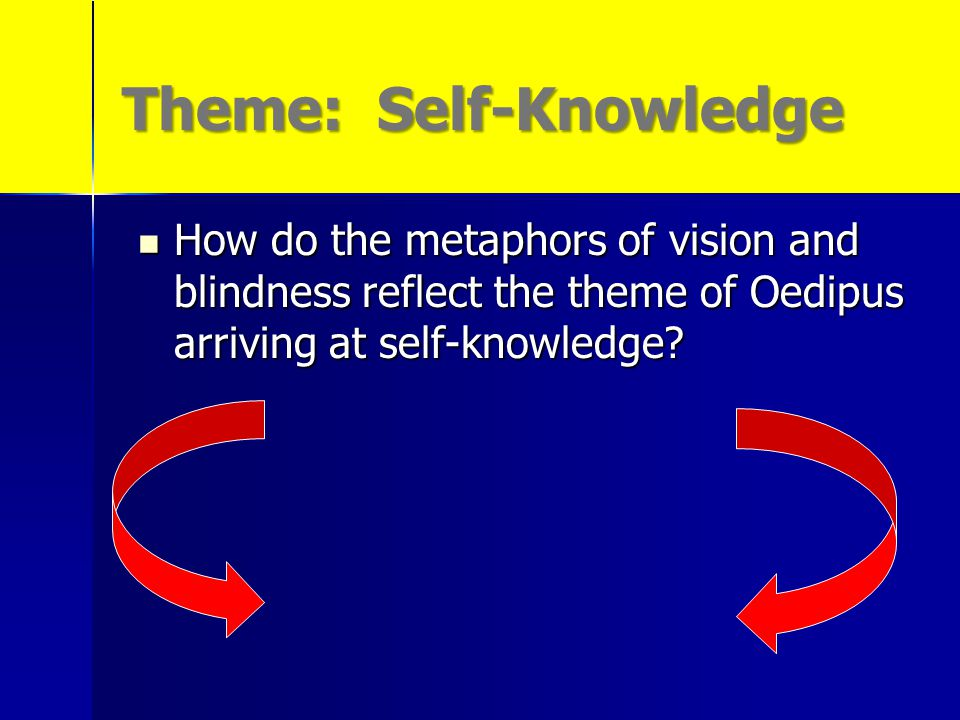 Theme: Self-Knowledge How do the metaphors of vision and blindness reflect the theme of Oedipus arriving at self-knowledge? How do the metaphors of vi