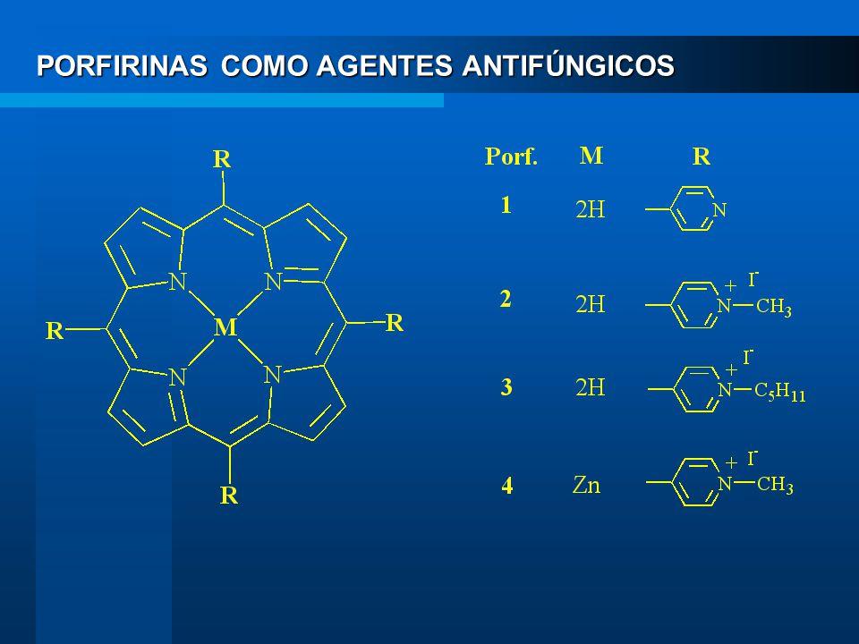 PORFIRINAS COMO AGENTES ANTIFÚNGICOS