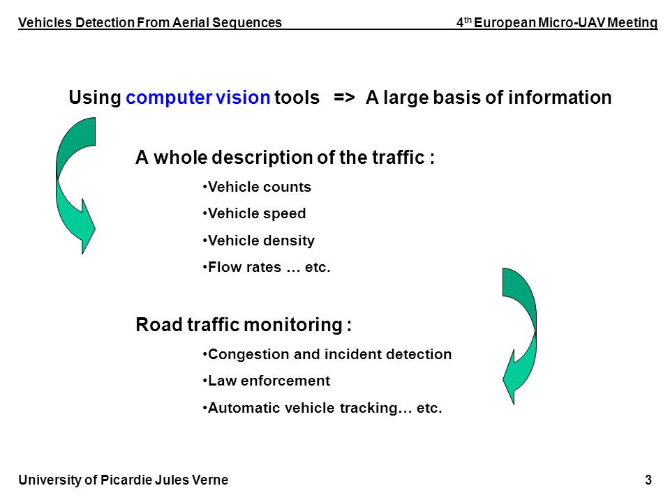 Vehicles Detection From Aerial Sequences 4 th European Micro-UAV Meeting University of Picardie Jules Verne 3 Using computer vision tools => A large basis of information A whole description of the traffic : Vehicle counts Vehicle speed Vehicle density Flow rates … etc.