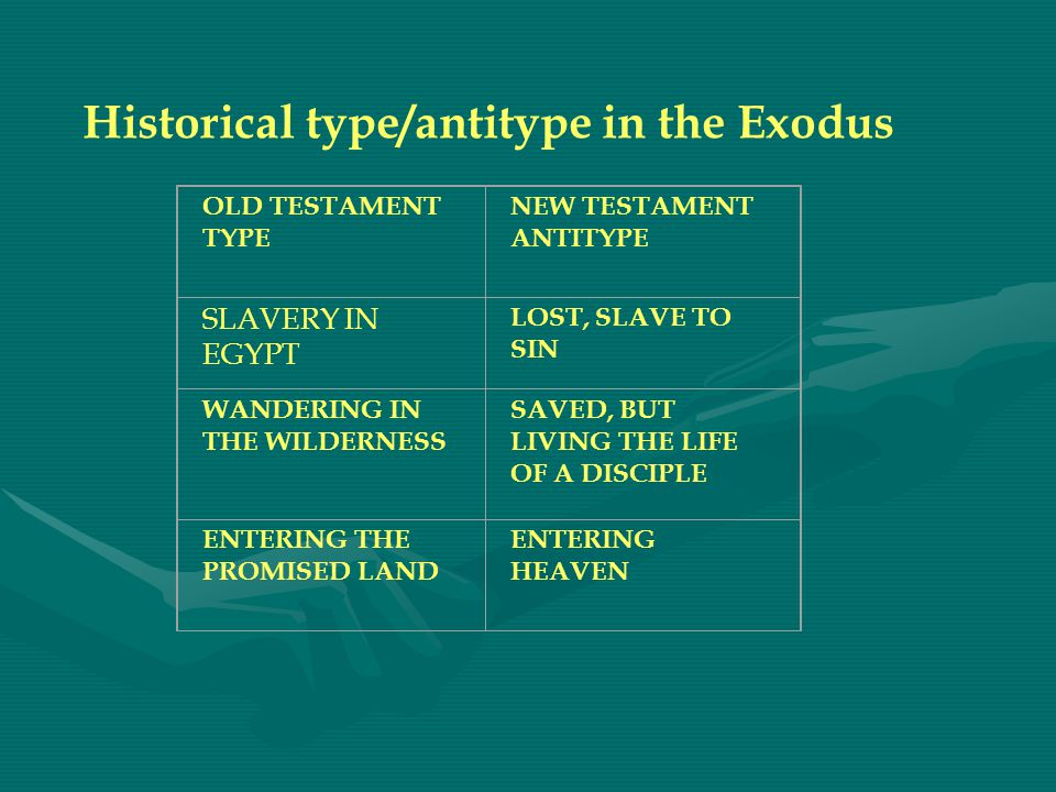 Historical type/antitype in the Exodus OLD TESTAMENT TYPE NEW TESTAMENT ANTITYPE SLAVERY IN EGYPT LOST, SLAVE TO SIN WANDERING IN THE WILDERNESS SAVED, BUT LIVING THE LIFE OF A DISCIPLE ENTERING THE PROMISED LAND ENTERING HEAVEN