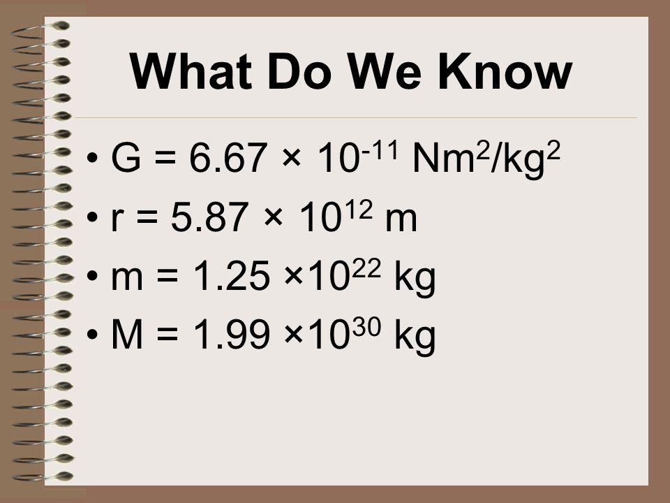 What Do We Know G = 6.67 × 10 -11 Nm 2 /kg 2 r = 5.87 × 10 12 m m = 1.25 ×10 22 kg M = 1.99 ×10 30 kg
