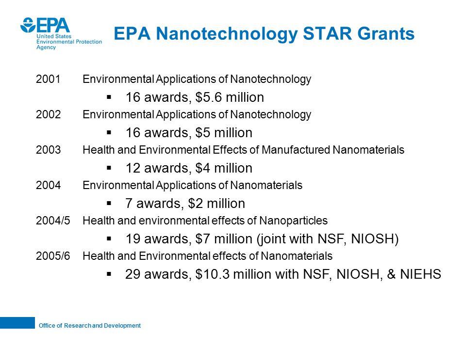 Office of Research and Development EPA Nanotechnology STAR Grants 2001Environmental Applications of Nanotechnology  16 awards, $5.6 million 2002 Envi