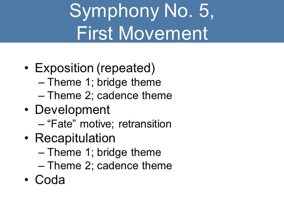 Symphony No.