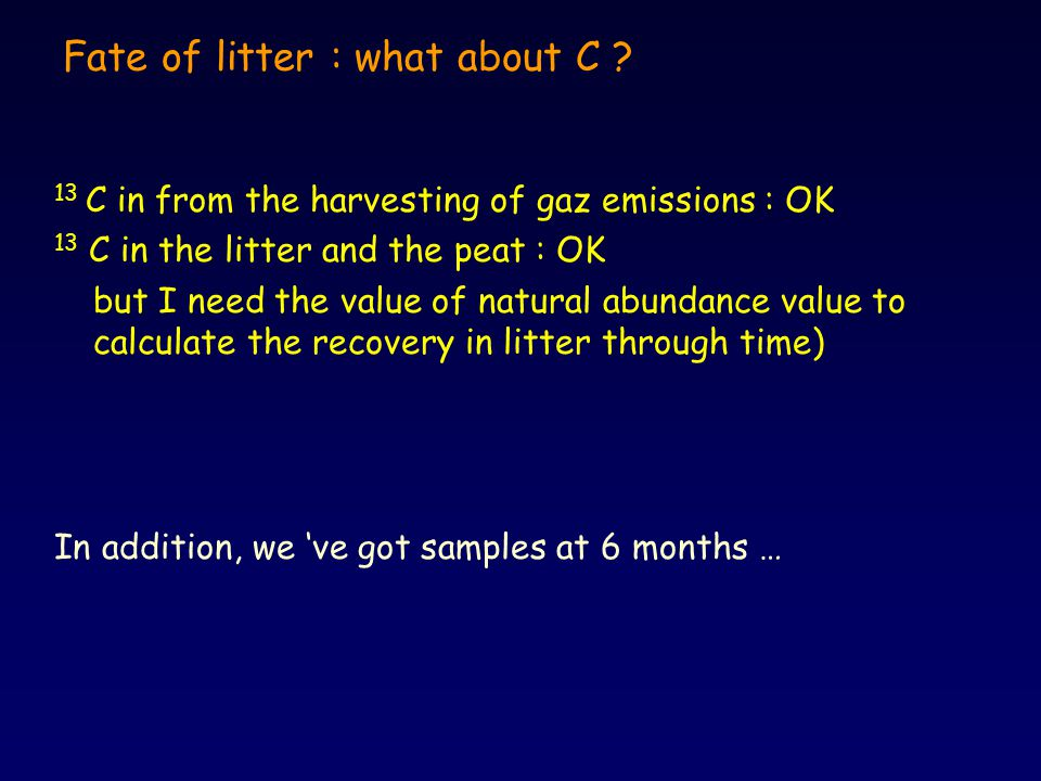 Fate of litter : what about C .