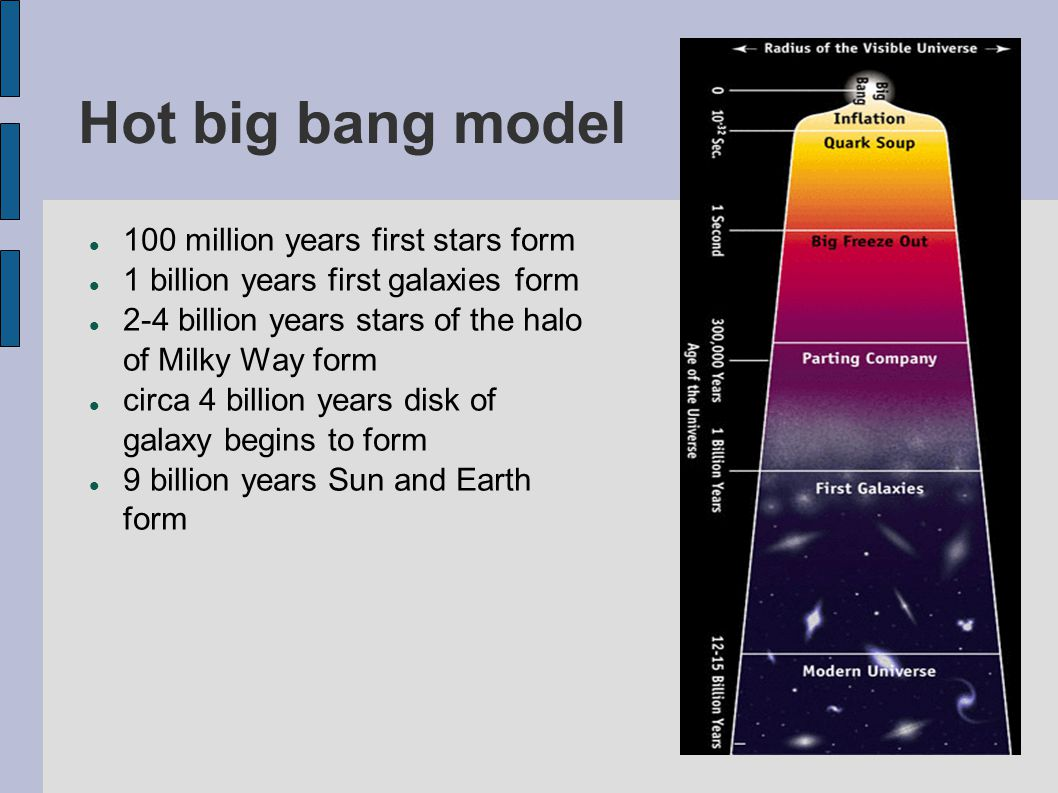 Hot big bang model 100 million years first stars form 1 billion years first galaxies form 2-4 billion years stars of the halo of Milky Way form circa