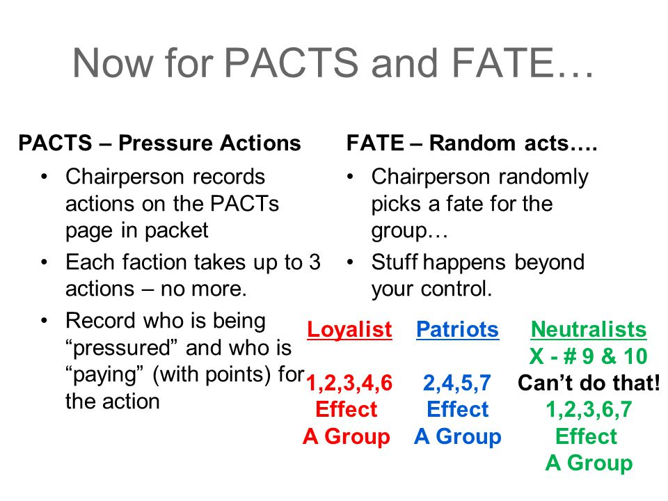 Now for PACTS and FATE… PACTS – Pressure Actions Chairperson records actions on the PACTs page in packet Each faction takes up to 3 actions – no more.