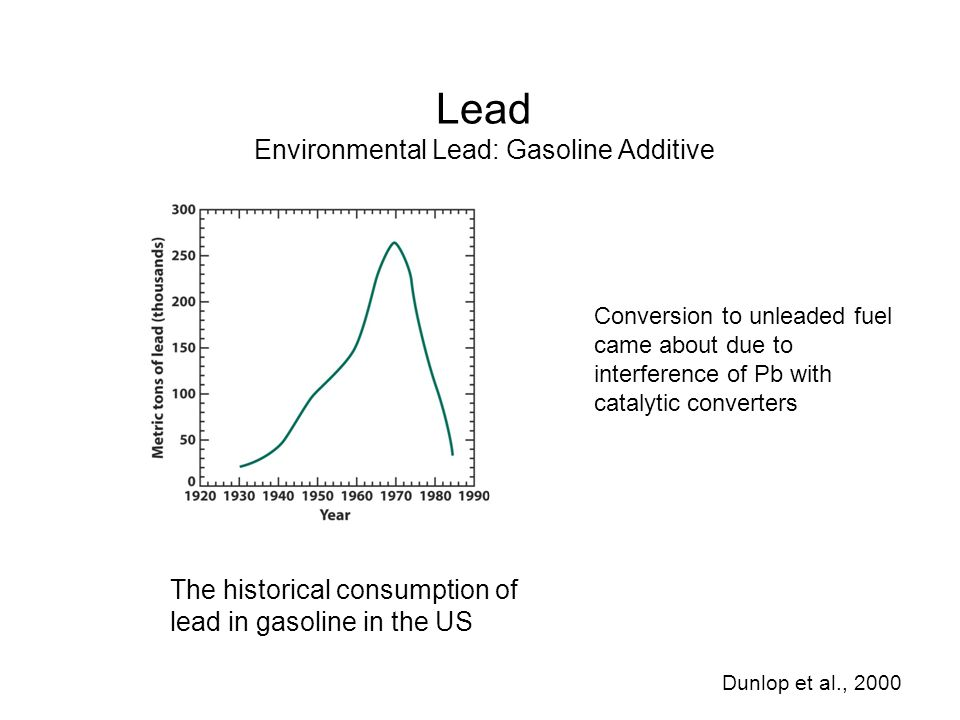 Lead Environmental Lead: Gasoline Additive Conversion to unleaded fuel came about due to interference of Pb with catalytic converters The historical c