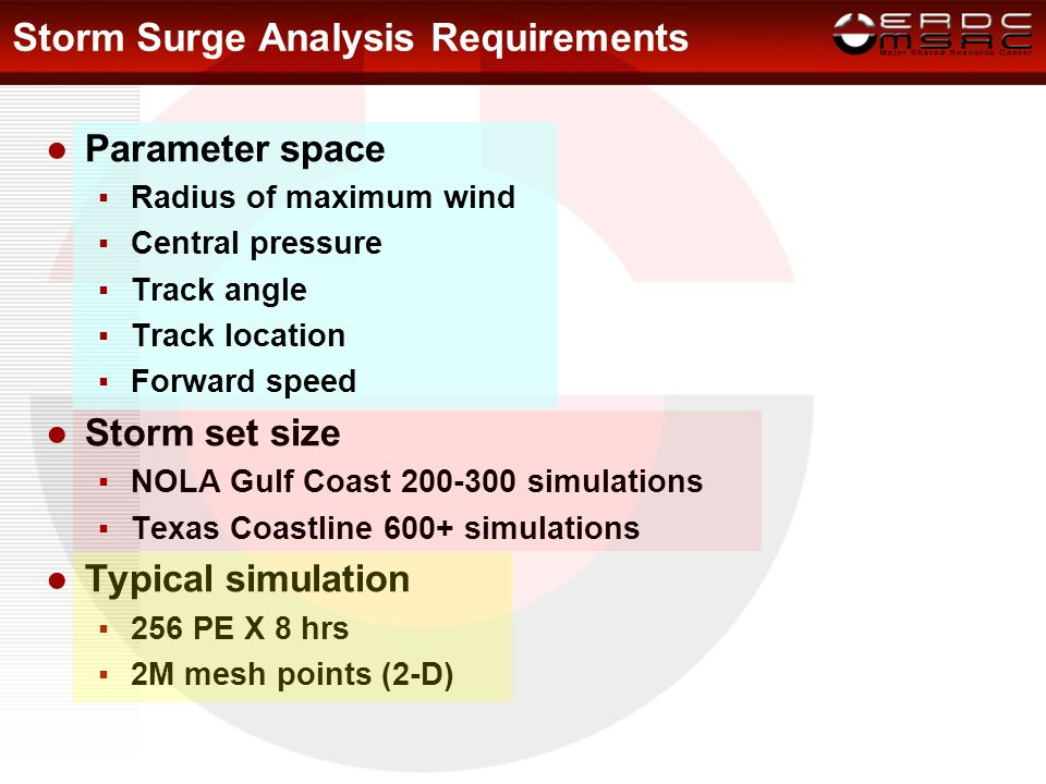 Storm Surge Analysis Requirements ●Parameter space ▪Radius of maximum wind ▪Central pressure ▪Track angle ▪Track location ▪Forward speed ●Storm set size ▪NOLA Gulf Coast 200-300 simulations ▪Texas Coastline 600+ simulations ●Typical simulation ▪256 PE X 8 hrs ▪2M mesh points (2-D)