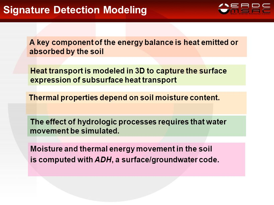 Signature Detection Modeling A key component of the energy balance is heat emitted or absorbed by the soil Heat transport is modeled in 3D to capture