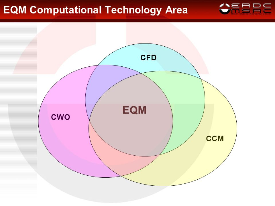 EQM Computational Technology Area CFD CWO CCM EQM