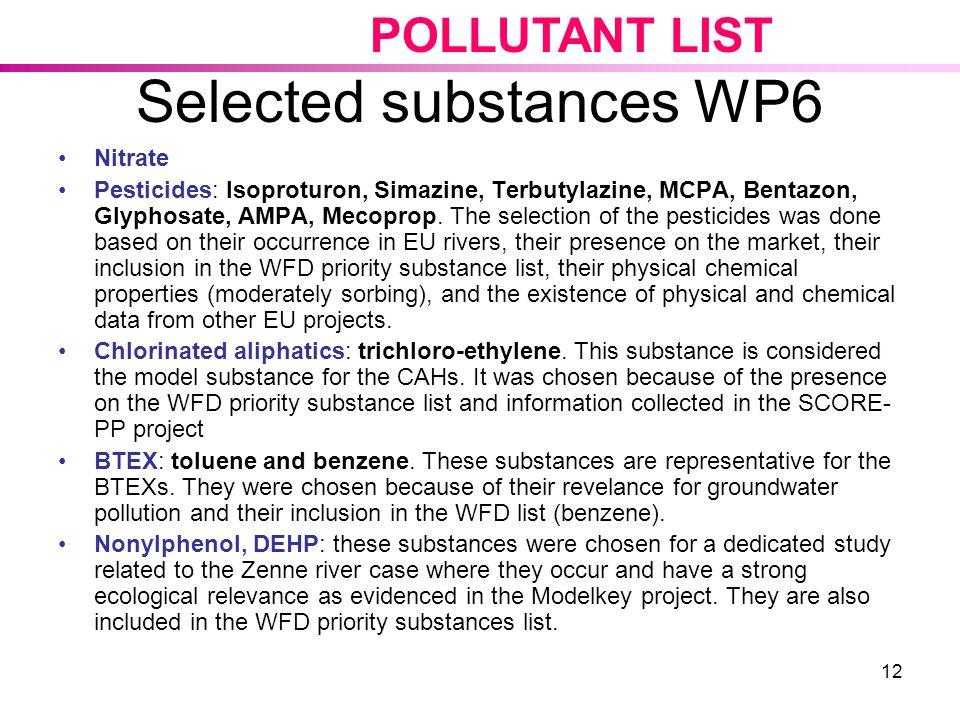 12 Selected substances WP6 Nitrate Pesticides: Isoproturon, Simazine, Terbutylazine, MCPA, Bentazon, Glyphosate, AMPA, Mecoprop.