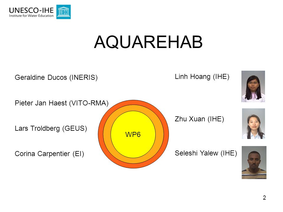 2 AQUAREHAB Linh Hoang (IHE) Zhu Xuan (IHE) Seleshi Yalew (IHE) Geraldine Ducos (INERIS) Pieter Jan Haest (VITO-RMA) Lars Troldberg (GEUS) Corina Carpentier (EI) WP6