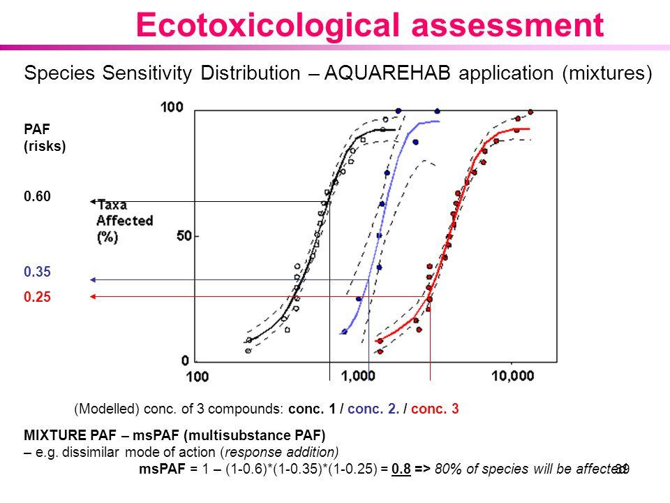 39 Species Sensitivity Distribution – AQUAREHAB application (mixtures) MIXTURE PAF – msPAF (multisubstance PAF) – e.g.