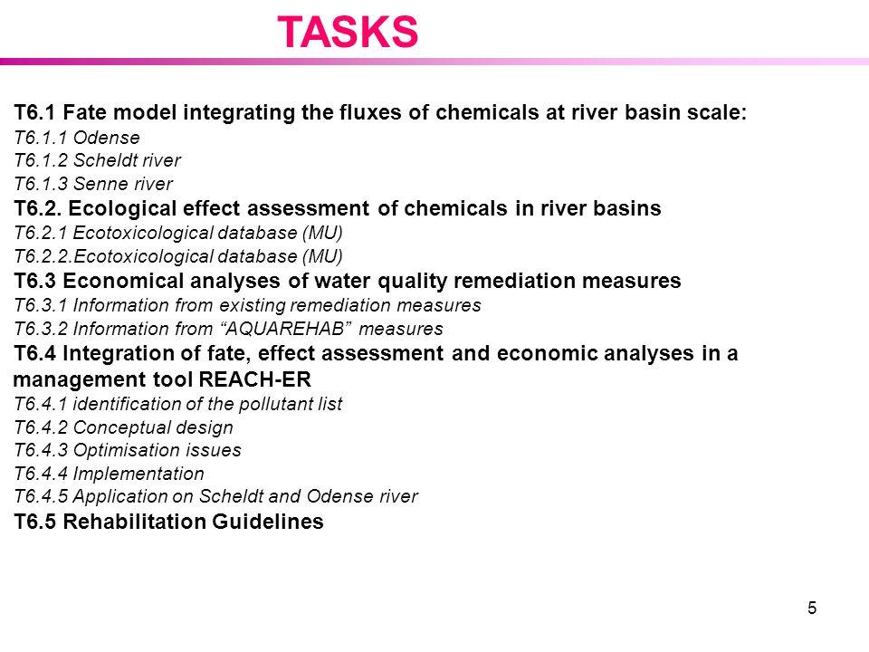 5 TASKS T6.1 Fate model integrating the fluxes of chemicals at river basin scale: T6.1.1 Odense T6.1.2 Scheldt river T6.1.3 Senne river T6.2.