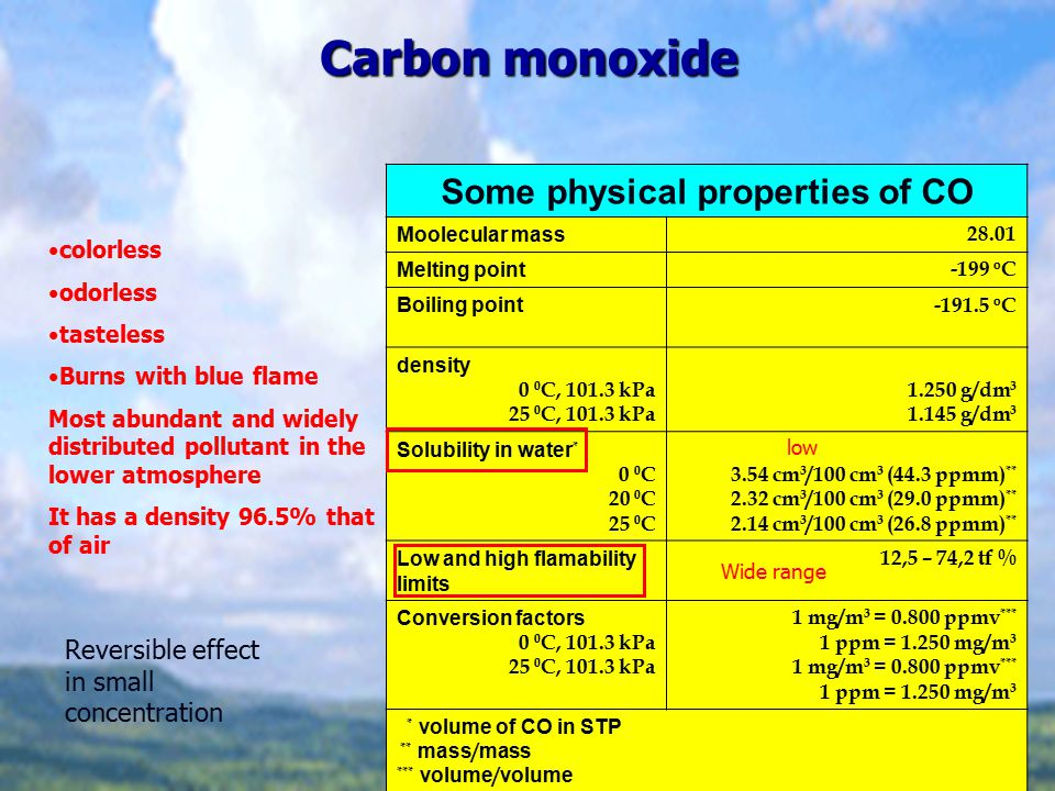 Carbon monoxide Some physical properties of CO Moolecular mass 28.01 Melting point -199 o C Boiling point -191.5 o C density 0 0 C, 101.3 kPa 25 0 C, 101.3 kPa 1.250 g/dm 3 1.145 g/dm 3 Solubility in water * 0 0 C 20 0 C 25 0 C 3.54 cm 3 /100 cm 3 (44.3 ppmm) ** 2.32 cm 3 /100 cm 3 (29.0 ppmm) ** 2.14 cm 3 /100 cm 3 (26.8 ppmm) ** Low and high flamability limits 12,5 – 74,2 tf % Conversion factors 0 0 C, 101.3 kPa 25 0 C, 101.3 kPa 1 mg/m 3 = 0.800 ppmv *** 1 ppm = 1.250 mg/m 3 1 mg/m 3 = 0.800 ppmv *** 1 ppm = 1.250 mg/m 3 * volume of CO in STP ** mass / mass *** volume / volume colorless odorless tasteless Burns with blue flame Most abundant and widely distributed pollutant in the lower atmosphere It has a density 96.5% that of air low Wide range Reversible effect in small concentration
