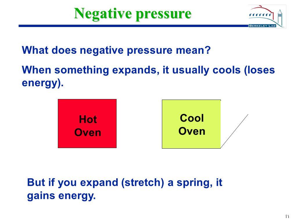 11 Negative pressure What does negative pressure mean.