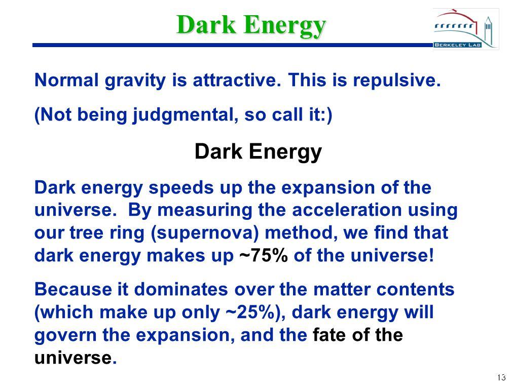 13 Dark Energy Normal gravity is attractive. This is repulsive.