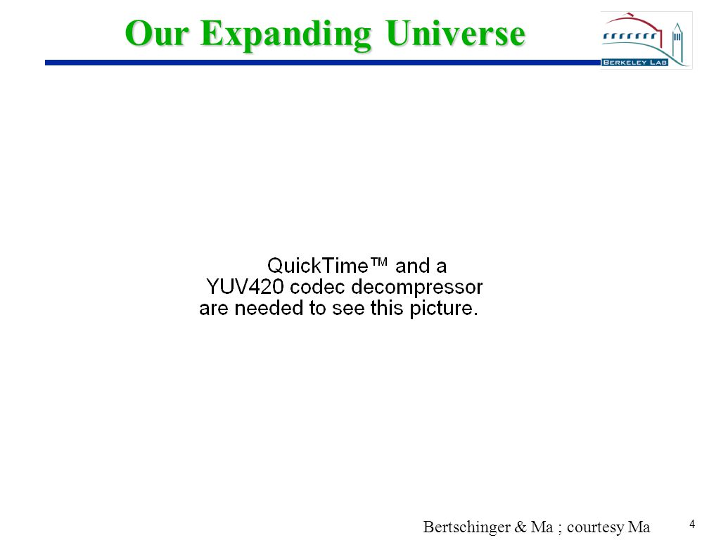 4 4 Our Expanding Universe Bertschinger & Ma ; courtesy Ma