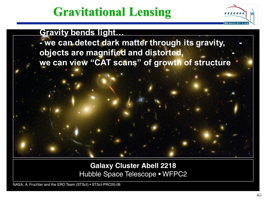 """40 Gravitational Lensing Gravity bends light… - we can detect dark matter through its gravity, - objects are magnified and distorted, - we can view """"C"""