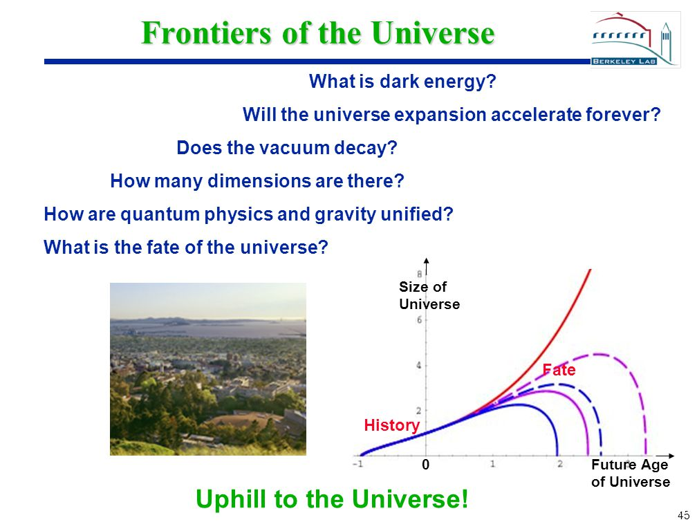 45 Frontiers of the Universe What is dark energy. Will the universe expansion accelerate forever.