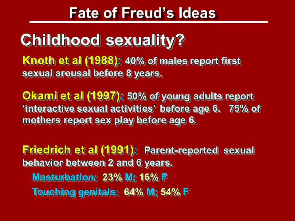 Fate of Freud's ideas: Childhood sexuality Childhood sexuality.