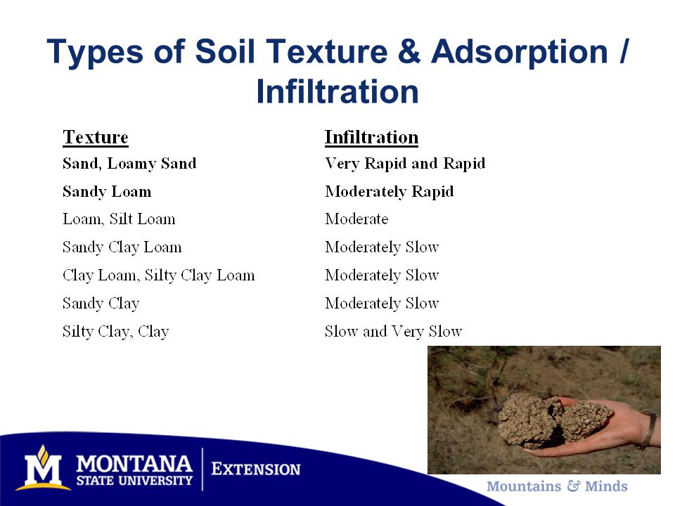 Types of Soil Texture & Adsorption / Infiltration