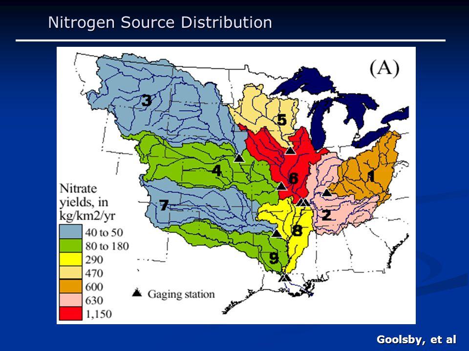 Nitrogen Source Distribution Goolsby, et al