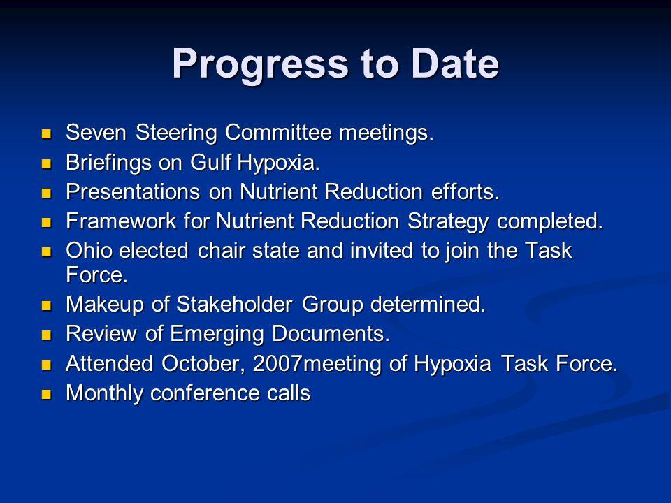 Progress to Date Seven Steering Committee meetings. Seven Steering Committee meetings. Briefings on Gulf Hypoxia. Briefings on Gulf Hypoxia. Presentat