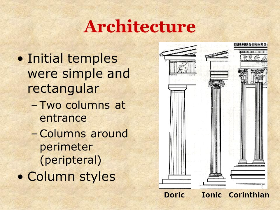 Architecture Initial temples were simple and rectangular –Two columns at entrance –Columns around perimeter (peripteral) Column styles Doric Ionic Cor