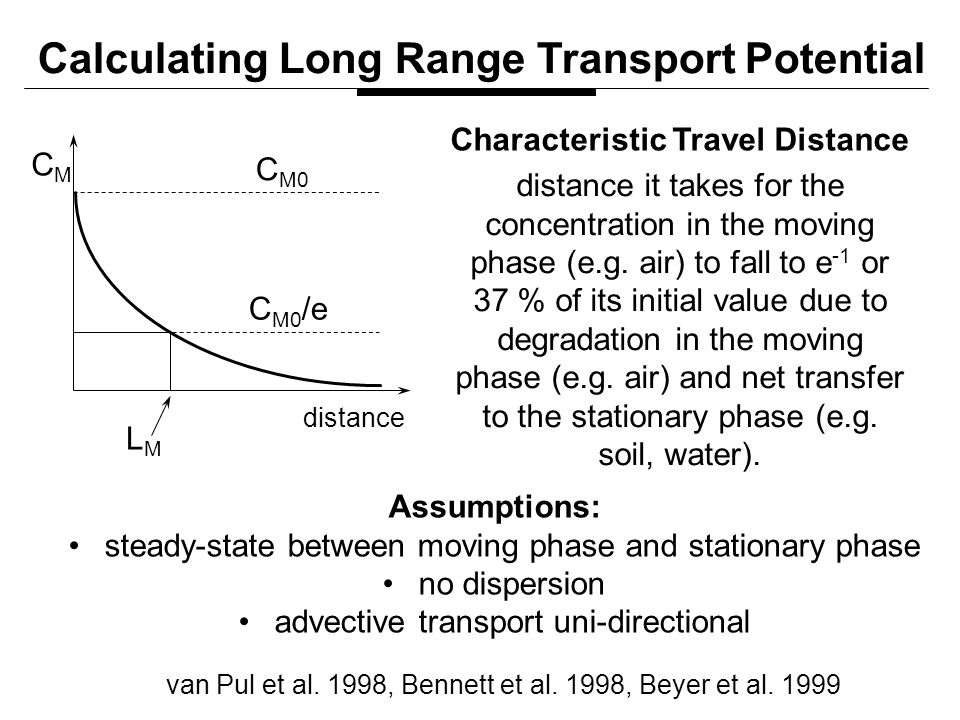 Calculating Long Range Transport Potential Assumptions: steady-state between moving phase and stationary phase no dispersion advective transport uni-directional C M0 CMCM C M0 /e distance LMLM Characteristic Travel Distance distance it takes for the concentration in the moving phase (e.g.
