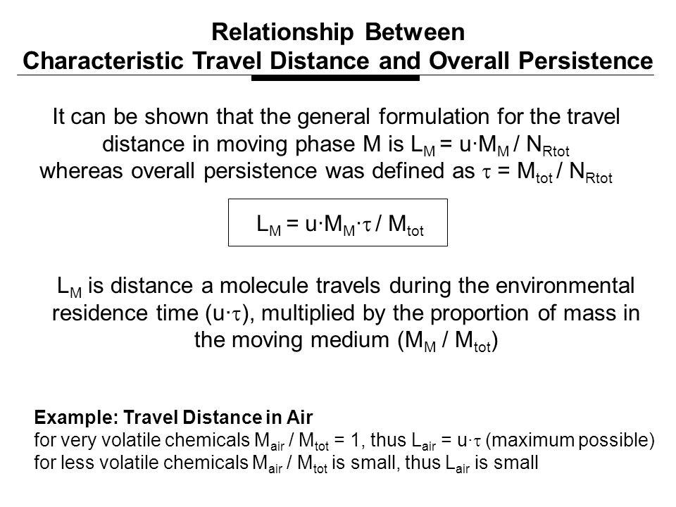 half-life in air in hours travel ditance in air in km OCDD aldrin benzene HCB tetraCB heptaCB decaCB dieldrin chlorobenzene DDT 100 1000 10000 100000 1000000 110100 100010000 1000000  -HCH u.