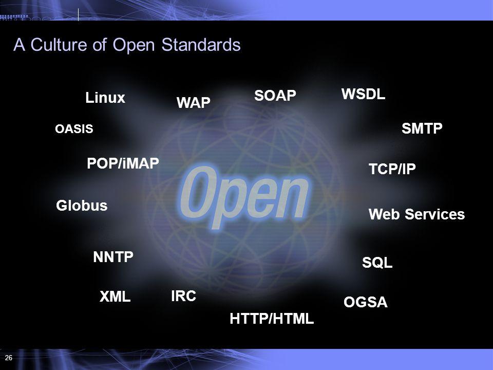 26 A Culture of Open Standards OGSA Web Services XML Linux Globus WSDL SOAP SMTP SQL NNTP HTTP/HTML IRC POP/iMAP TCP/IP WAP OASIS