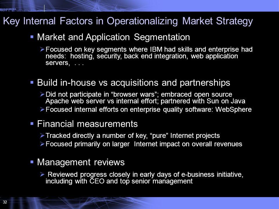 32  Market and Application Segmentation  Focused on key segments where IBM had skills and enterprise had needs: hosting, security, back end integration, web application servers,...