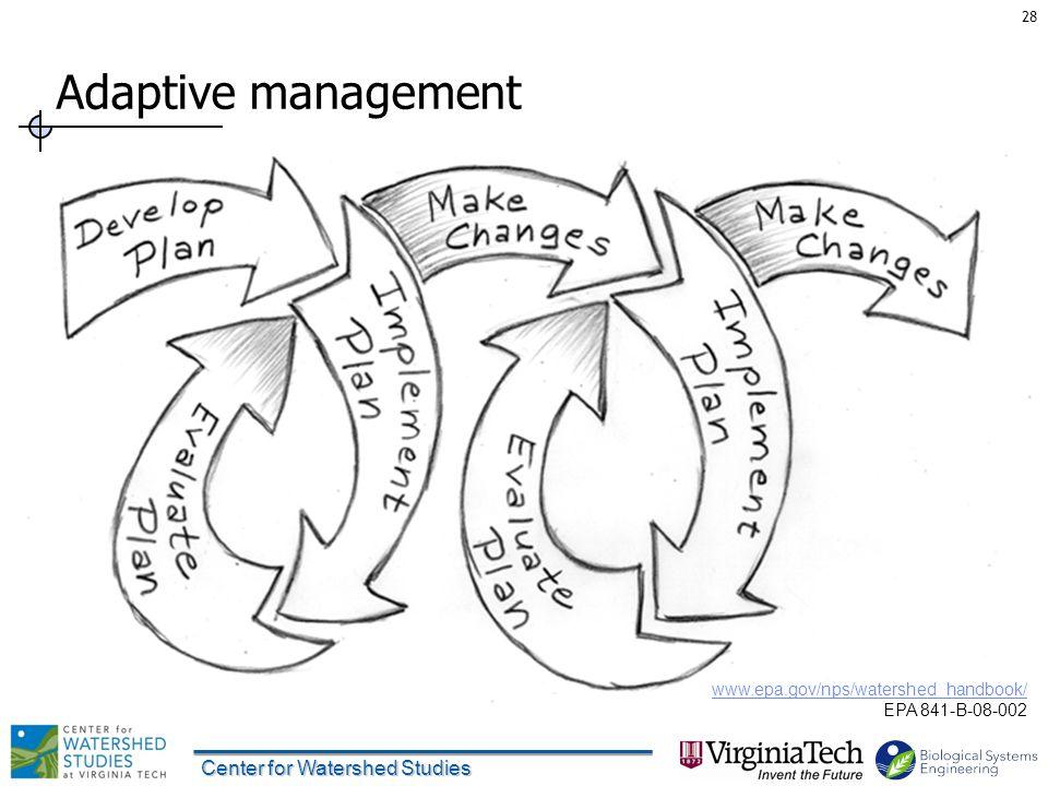 Center for Watershed Studies Adaptive management 28 www.epa.gov/nps/watershed_handbook/ EPA 841-B-08-002